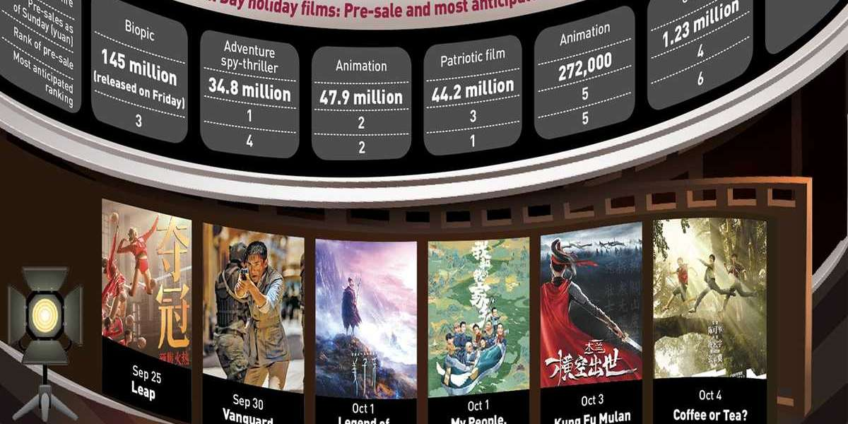 Chinese films set to earn big during National Day holiday